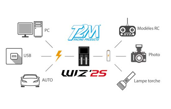 T2M Chargeur rapide Wiz 2S universelle